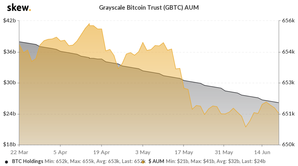 Bitcoin'in 25000 doların altına düşme olasılığı ne kadar?