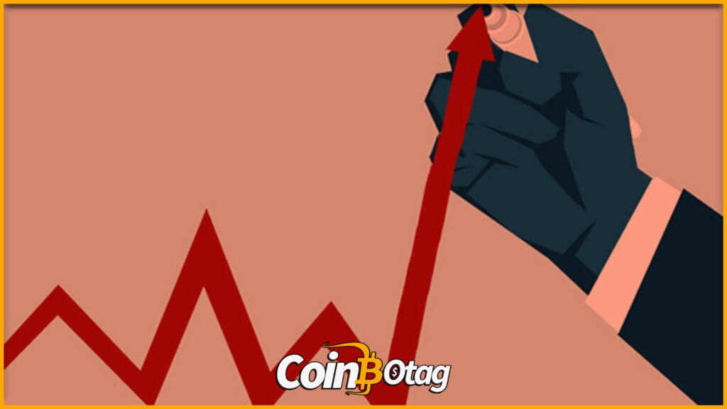 BTC yükseliş düşüş