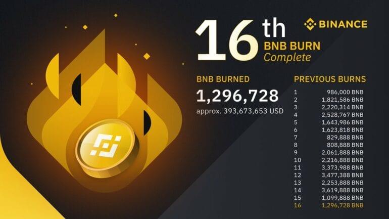 Binance 16. Coin Burn Etkinliğini Gerçekleştirdi!