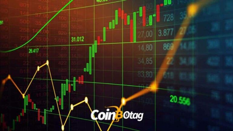 Bitcoin İçin 5. kere Alım Sinyali Geldi