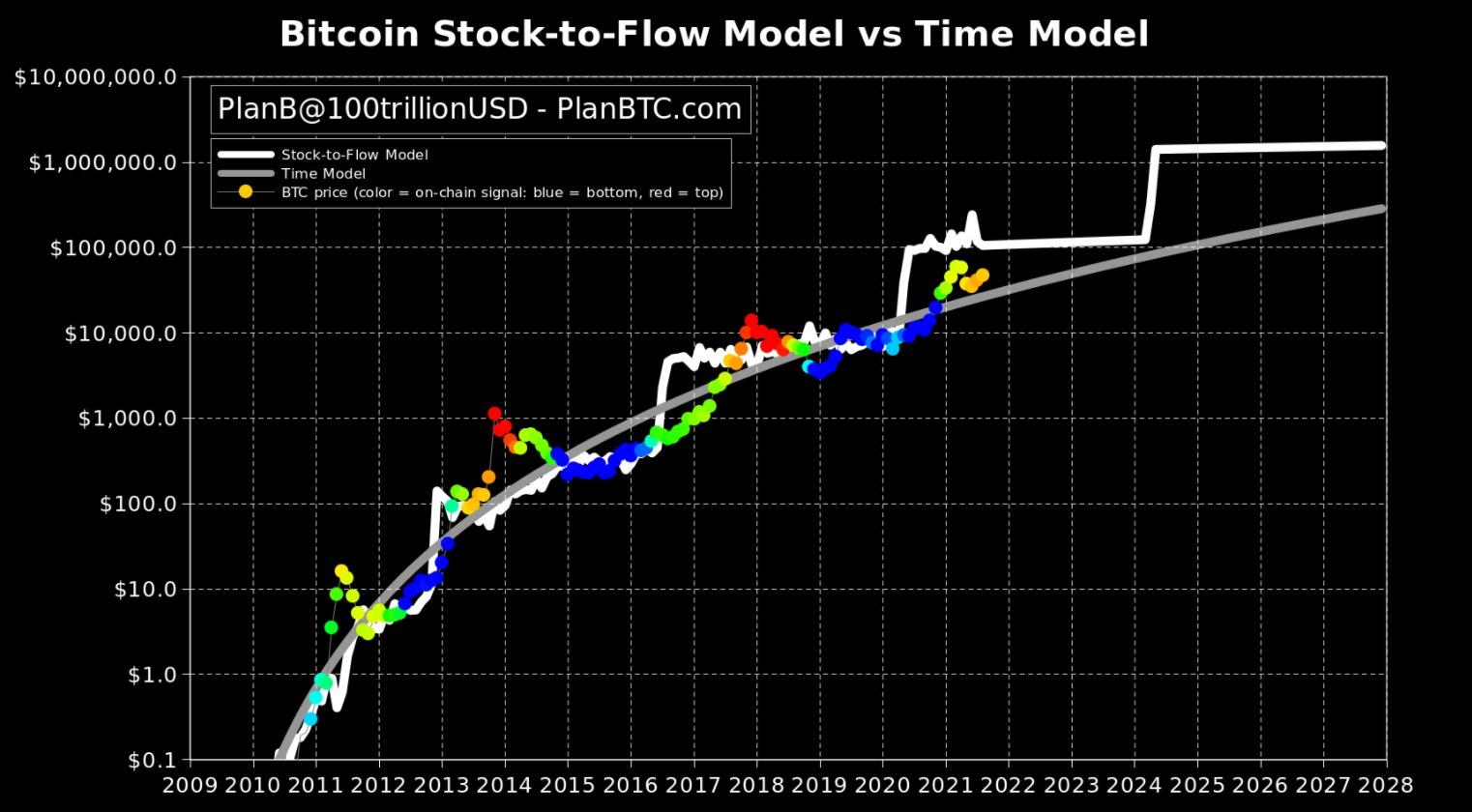 Bitcoin-08.30-1