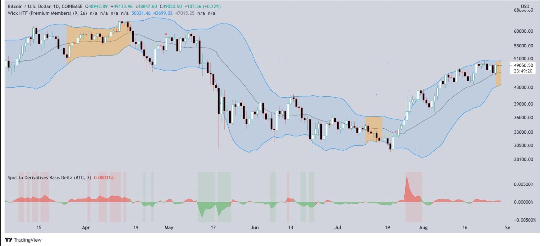Bitcoin-08.30-3