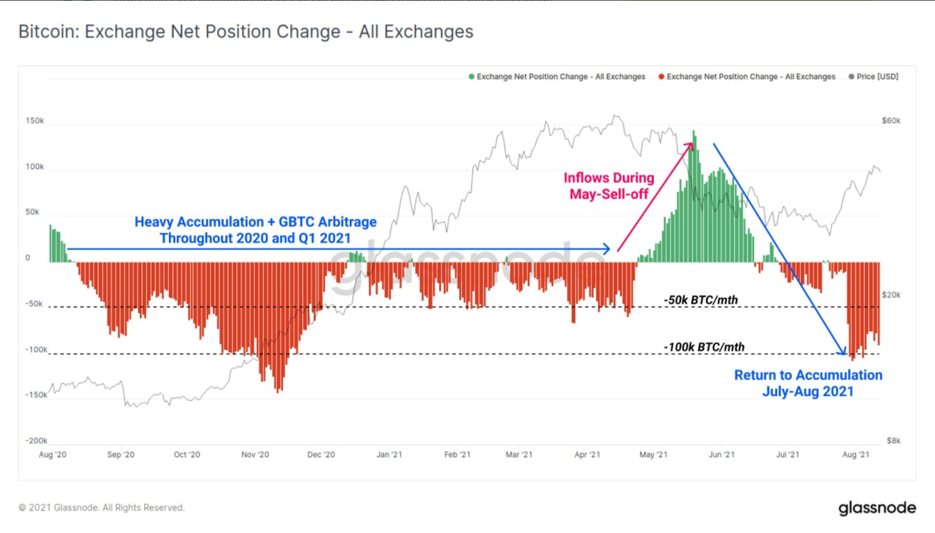 Bitcoin-Exchange-08.19