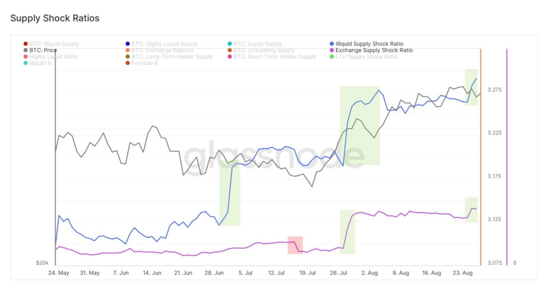 Bitcoin-tedraik-08.27