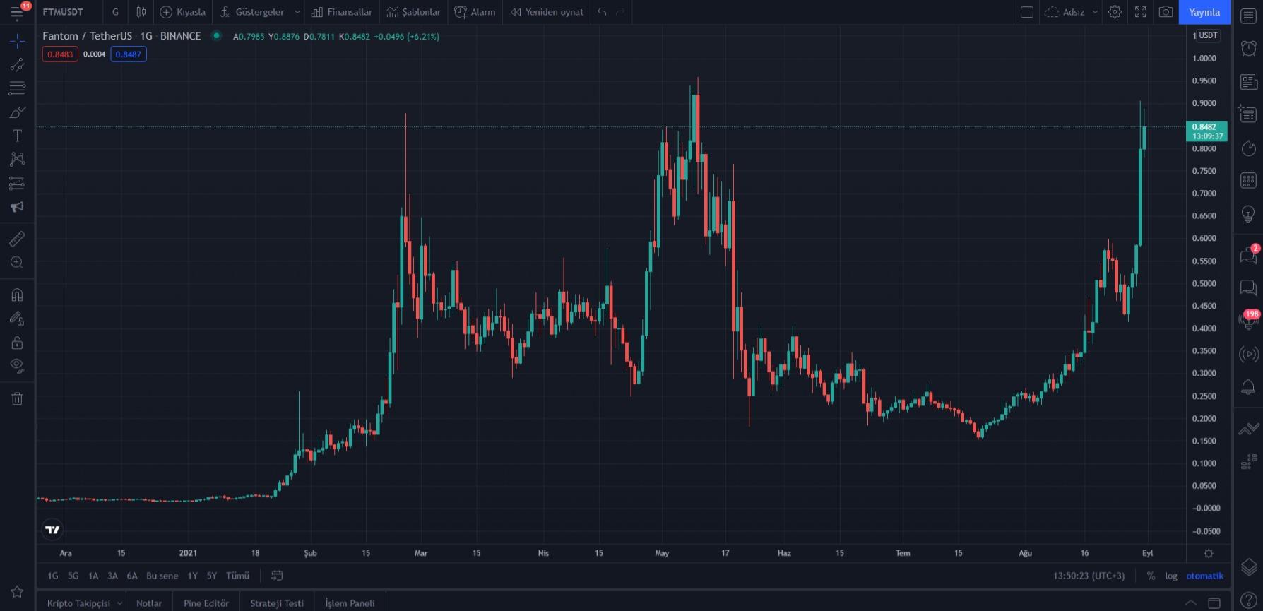 Fantom-Coin-08.31-2