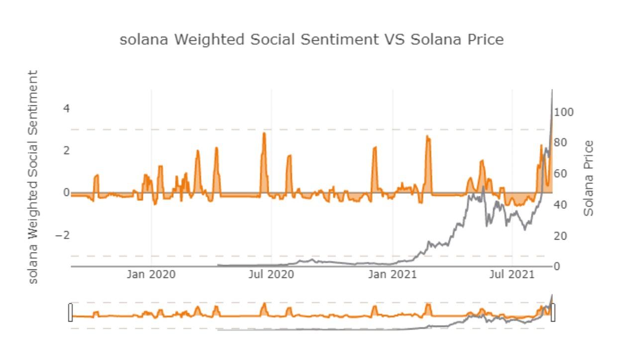 Solana-08.31-1