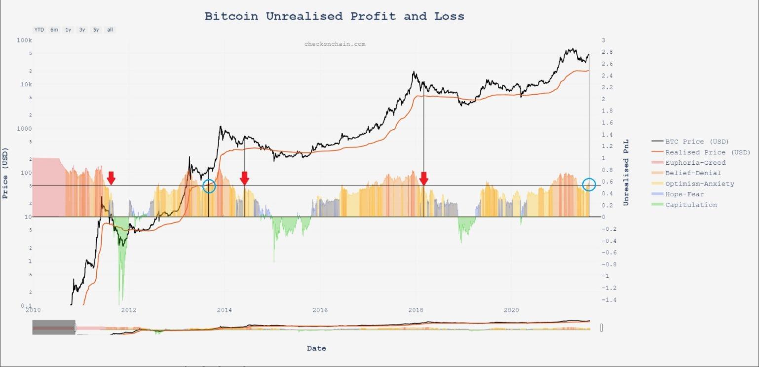 bitcoin-08.19