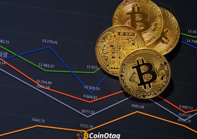 bitcoin-analiz-1