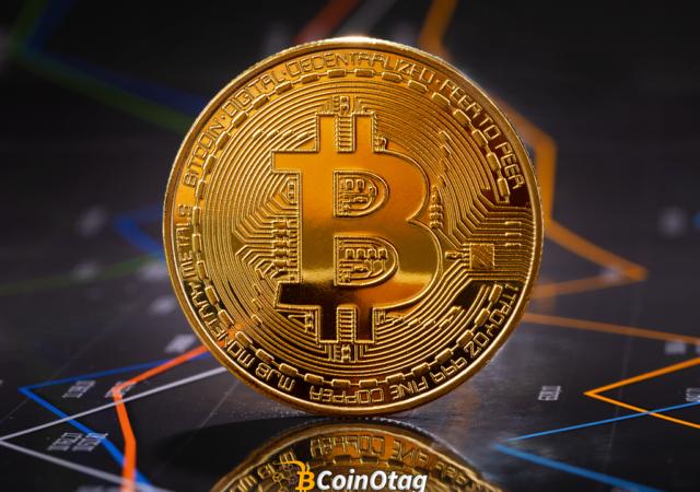 bitcoin-analiz-2