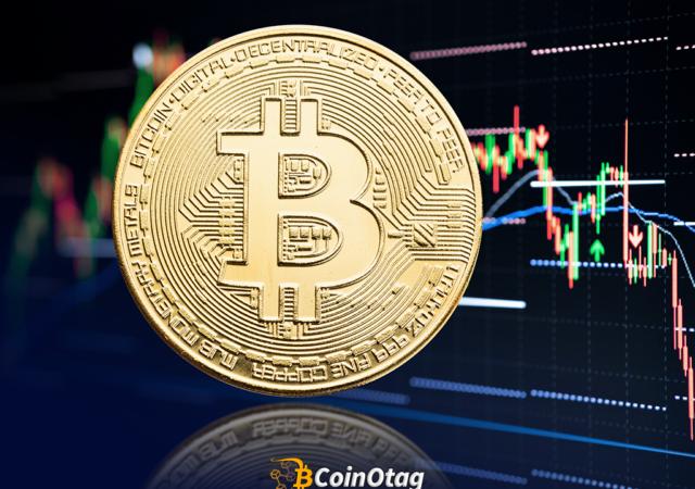 bitcoin-analiz-3