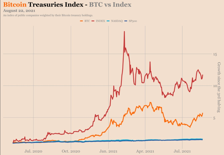 bitcoin2-08.25