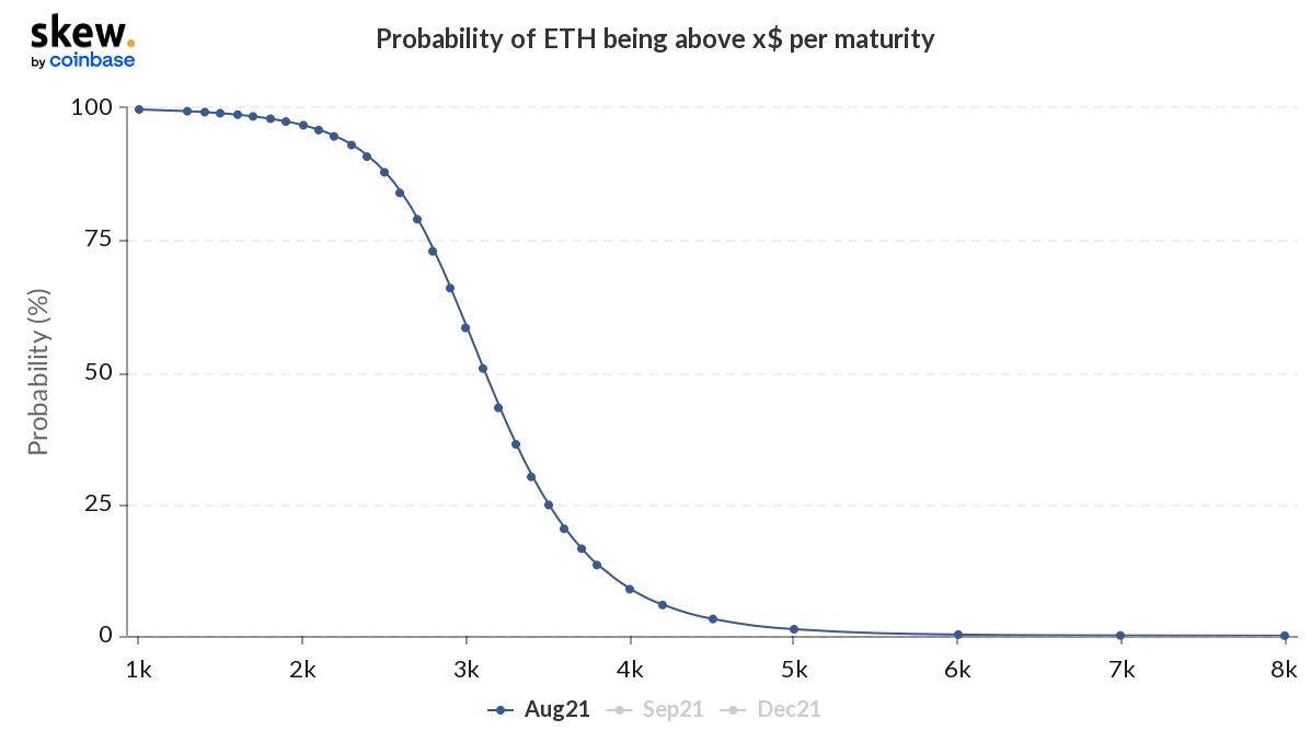 eth-08.16-4
