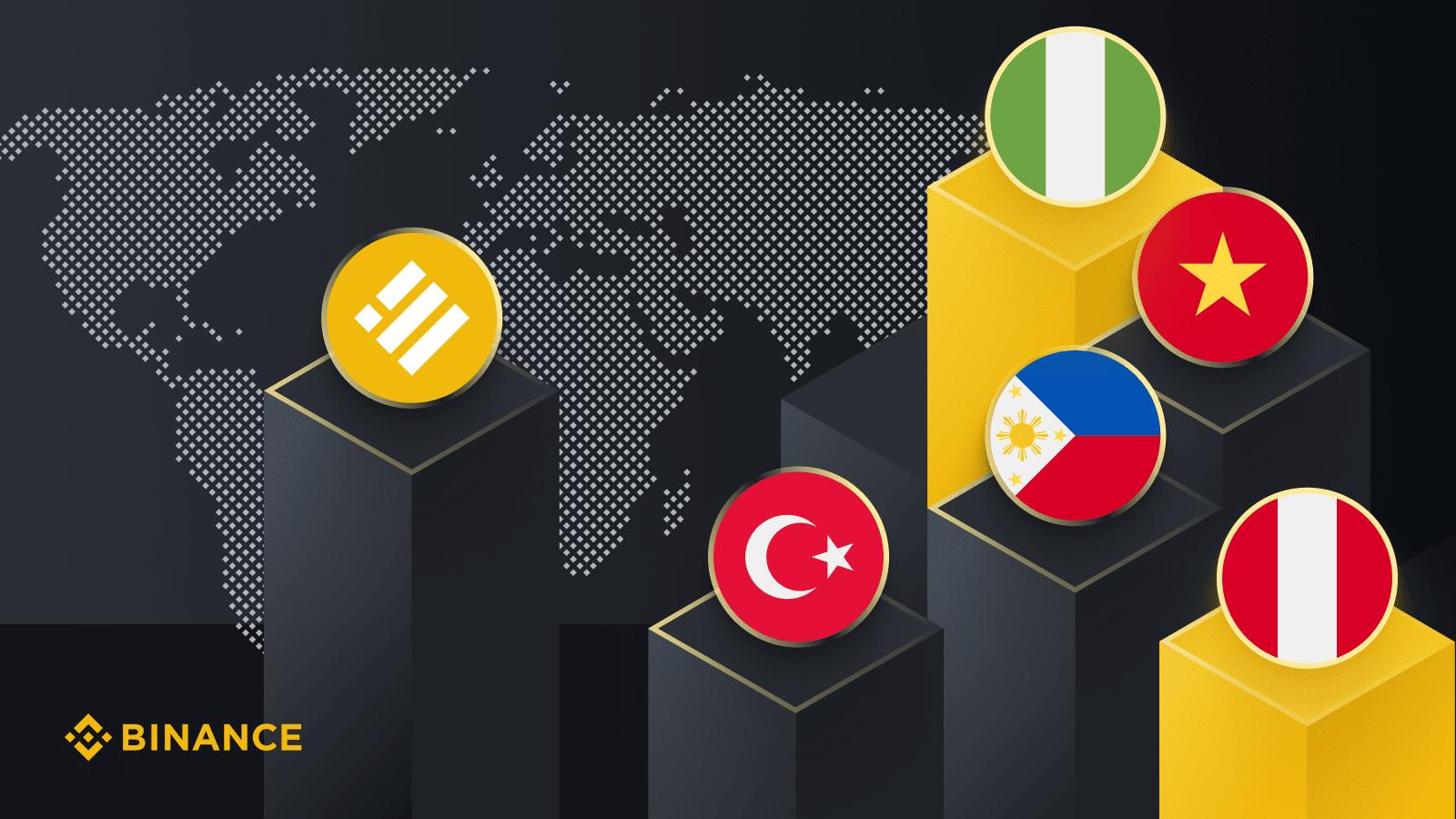 kripto para 5 ülke