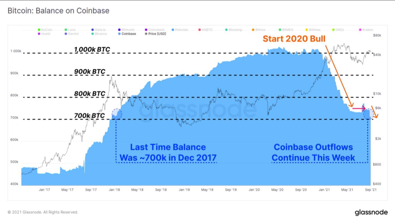Bitcoin-09.01