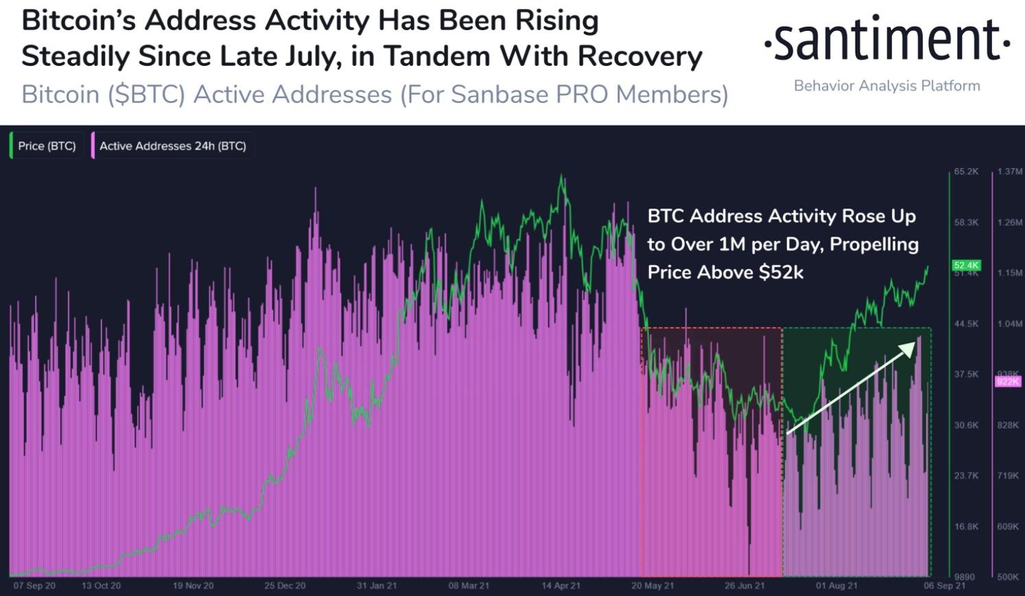 Bitcoin-09.07-2