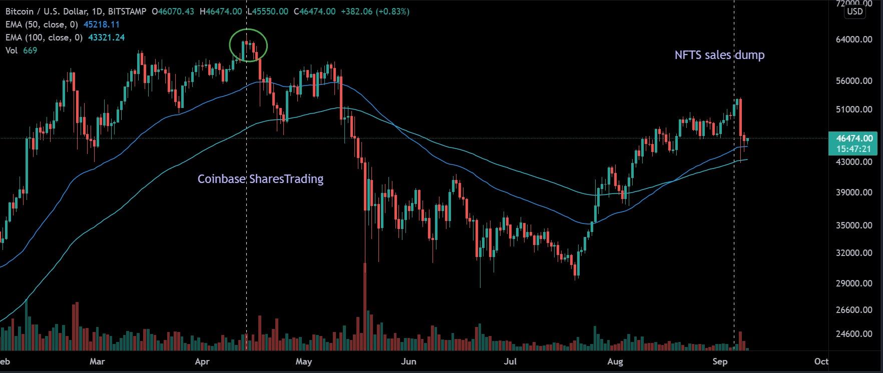 Bitcoin-09.09-1