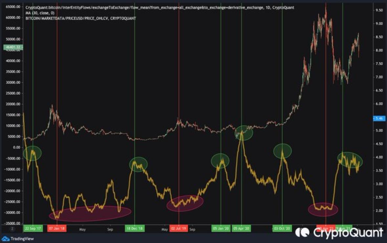 Bitcoin-09.10-2