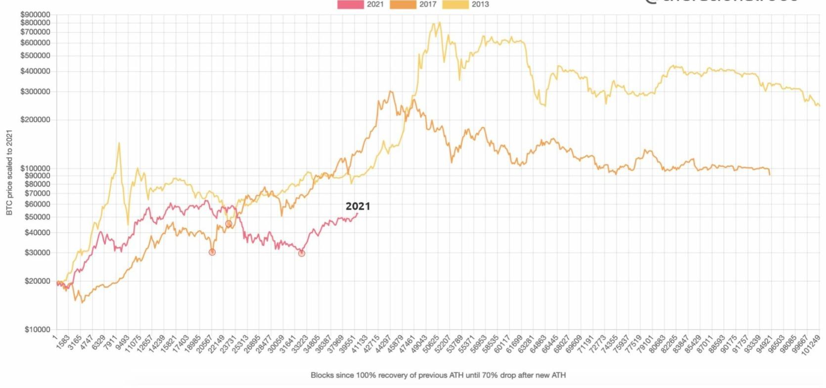 Bitcoin-09.11-11