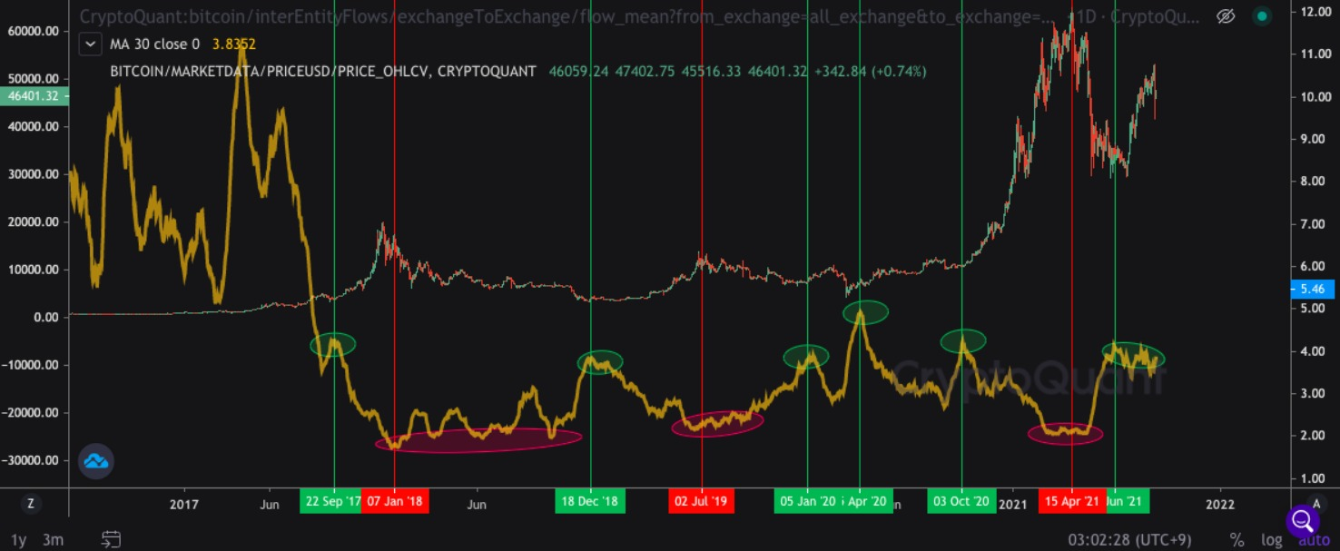 Bitcoin-09.11-13