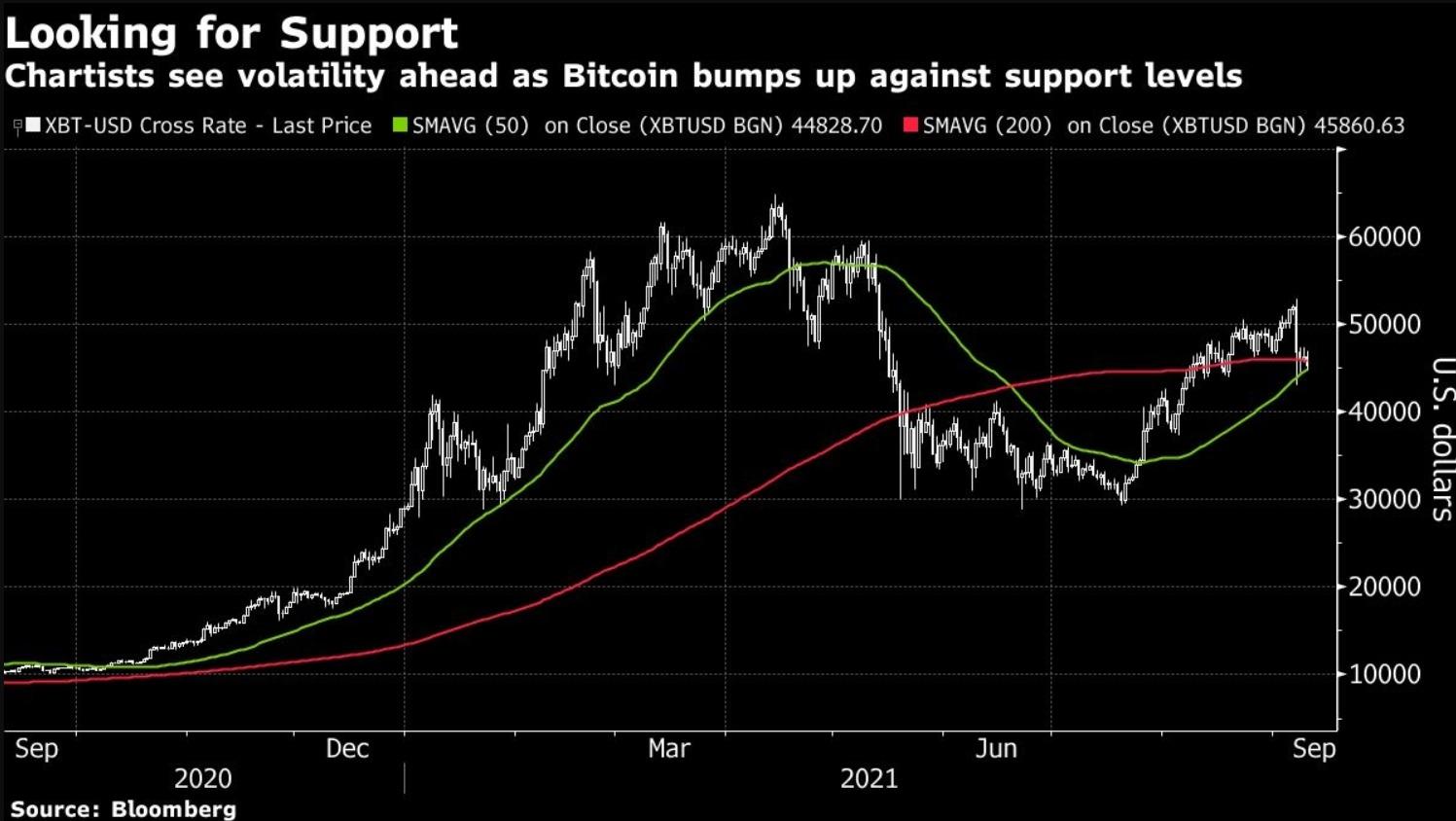 Bitcoin-09.11-2