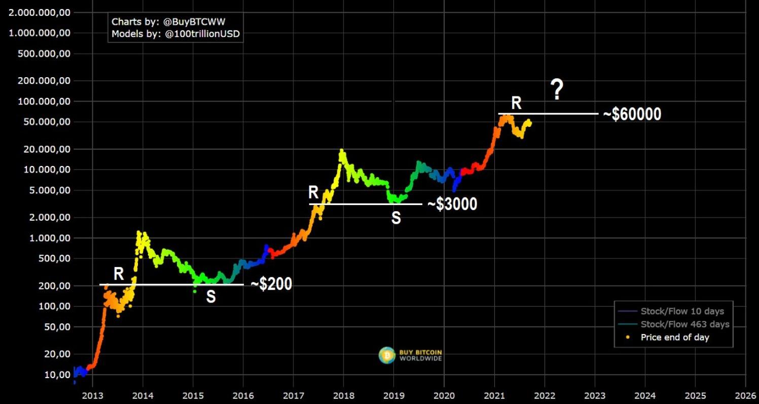 Bitcoin-09.20-1