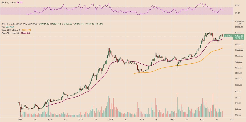 Bitcoin-09.20-2