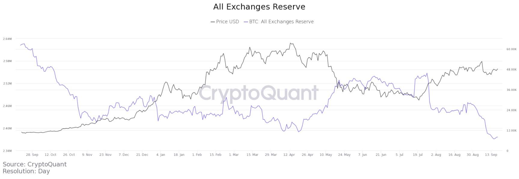 Bitcoin-09.20-3