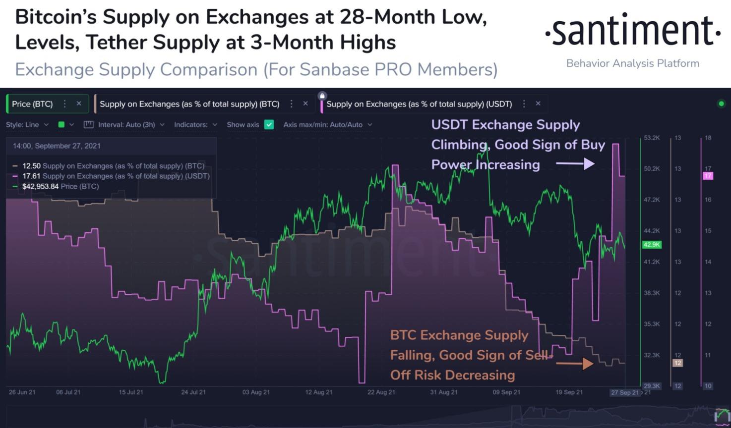 Bitcoin-09.28-2