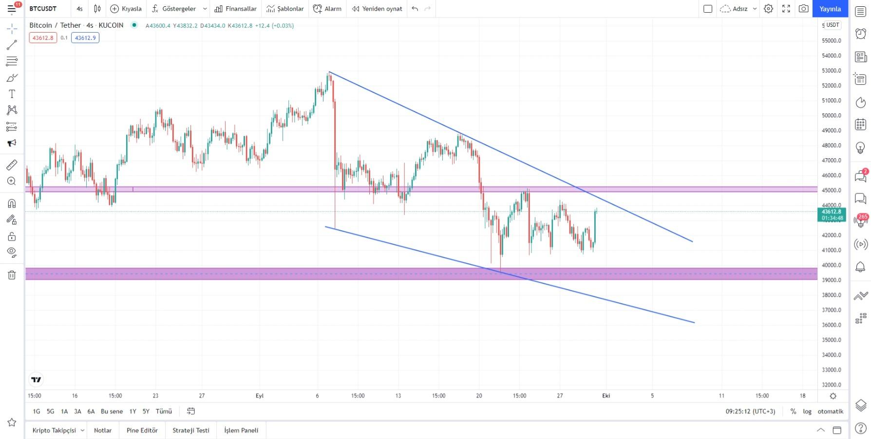 Bitcoin-09.30-2