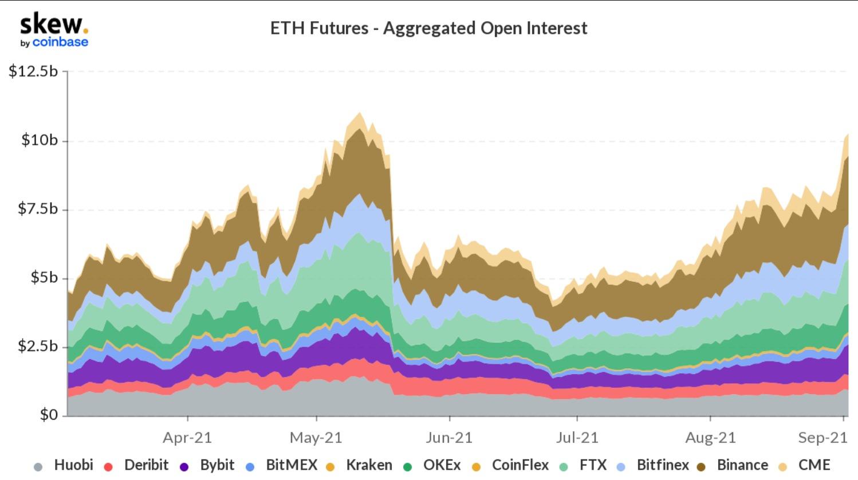 Bitcoin-ETH-09.04-1