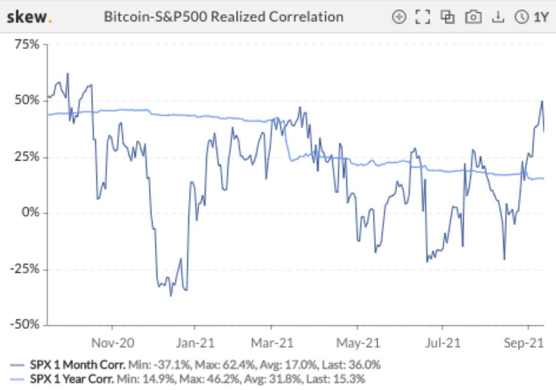 Bitcoin-sp-09.16-2